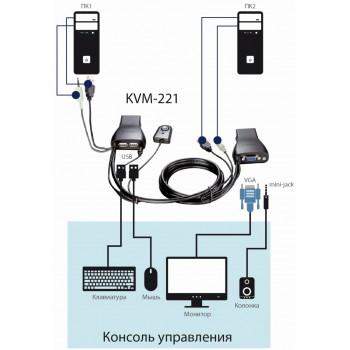 Переключатель KVM D-Link KVM-221/RU 2-портовый KVM-переключатель